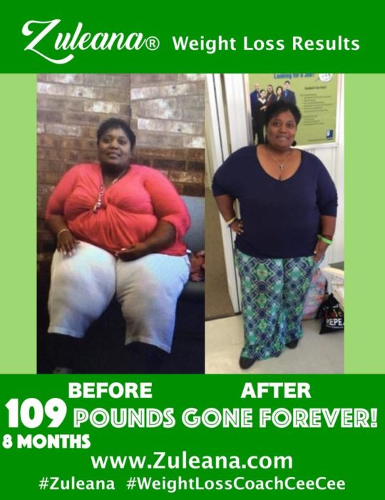 Zuleana® Underground Weight Loss Train
